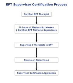 superviscertprocessboxes4